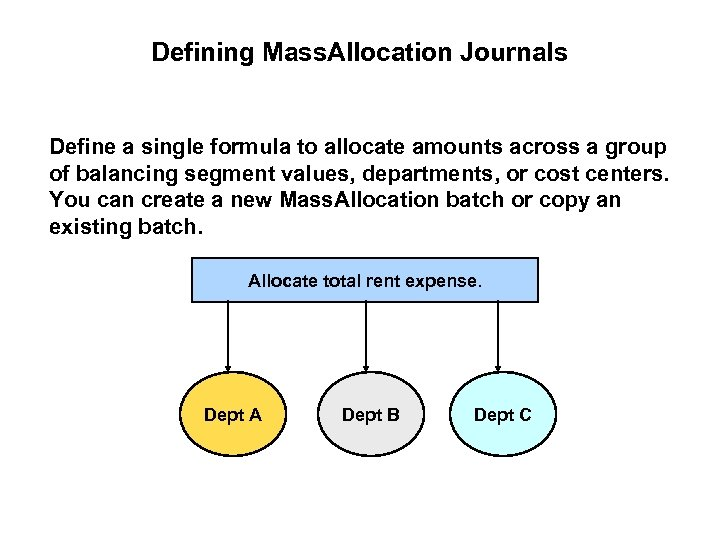 Defining Mass. Allocation Journals Define a single formula to allocate amounts across a group
