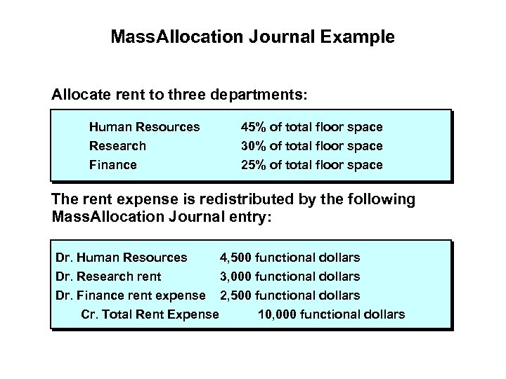 Mass. Allocation Journal Example Allocate rent to three departments: Human Resources 45% of total