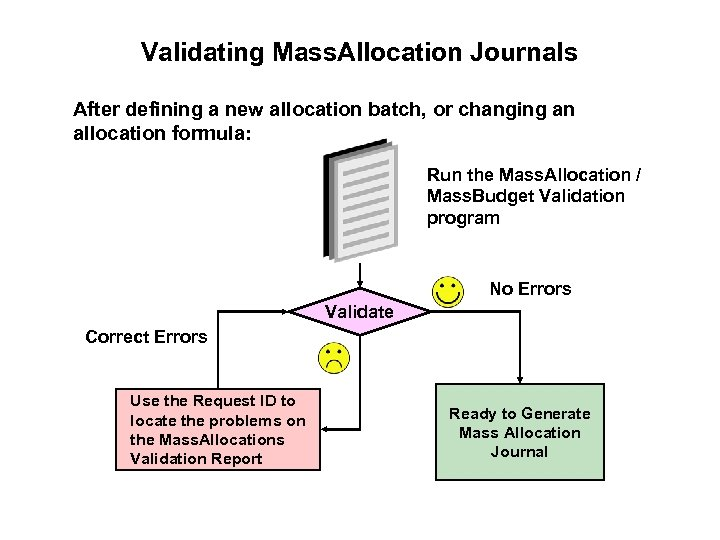 Validating Mass. Allocation Journals After defining a new allocation batch, or changing an allocation