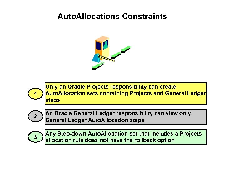 Auto. Allocations Constraints 1 Only an Oracle Projects responsibility can create Auto. Allocation sets