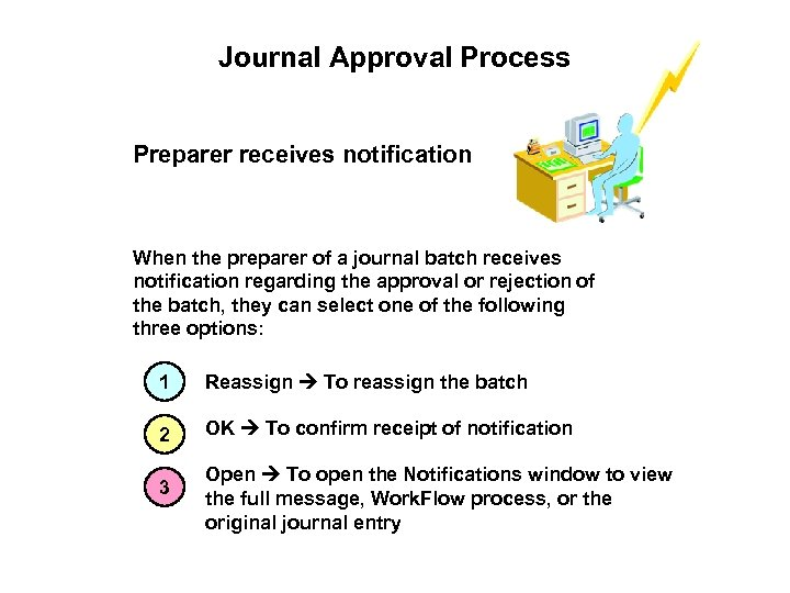 Journal Approval Process Preparer receives notification When the preparer of a journal batch receives