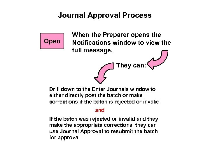 Journal Approval Process Open When the Preparer opens the Notifications window to view the