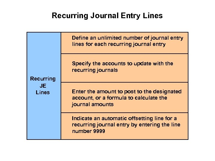 Recurring Journal Entry Lines Define an unlimited number of journal entry lines for each