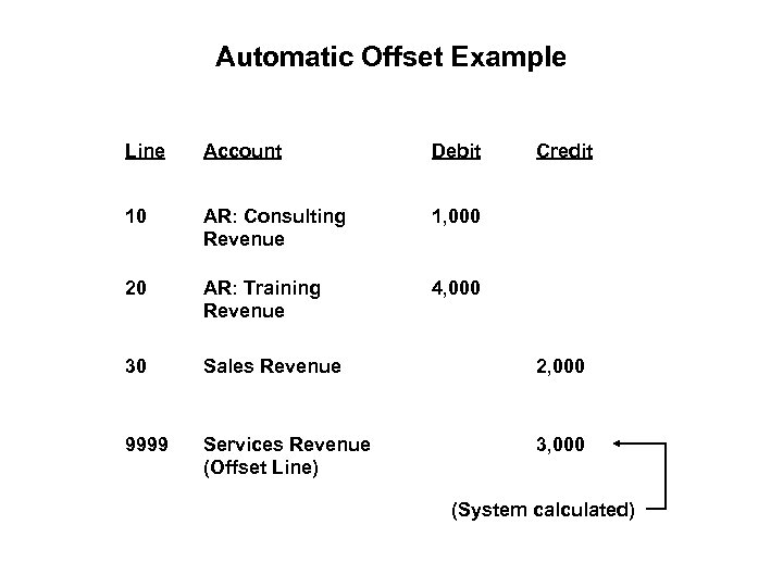 Automatic Offset Example Line Account Debit Credit 10 AR: Consulting Revenue 1, 000 20