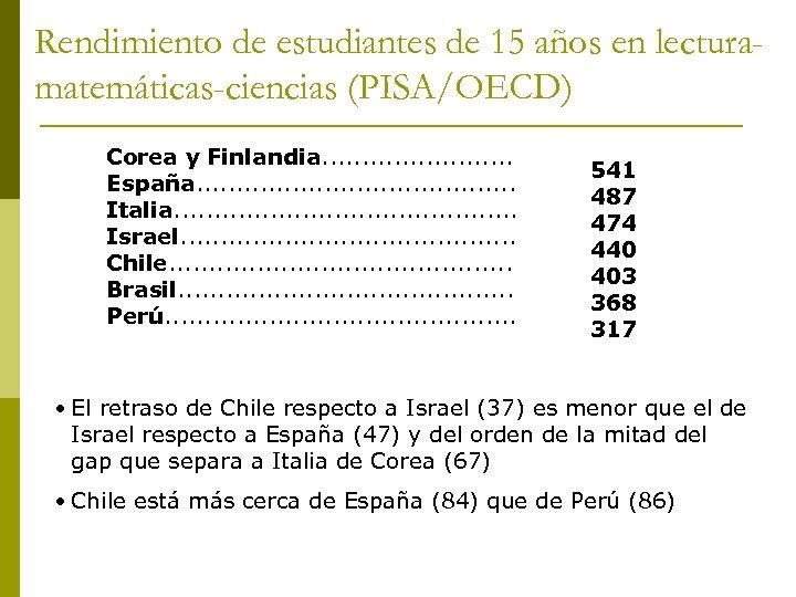 Rendimiento de estudiantes de 15 años en lecturamatemáticas-ciencias (PISA/OECD) Corea y Finlandia. . .