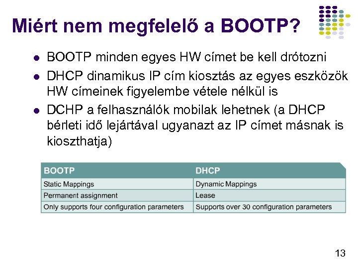 Miért nem megfelelő a BOOTP? l l l BOOTP minden egyes HW címet be