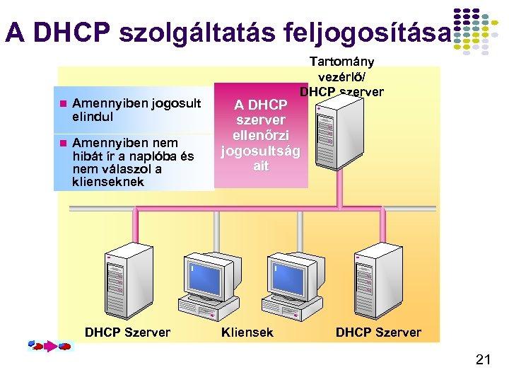 A DHCP szolgáltatás feljogosítása n Amennyiben jogosult elindul n Amennyiben nem hibát ír a
