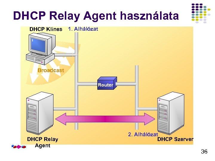 DHCP Relay Agent használata DHCP Client Klines Subnet 1 1. Alhálózat DHCP relay agent