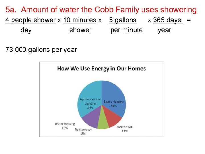 5 a. Amount of water the Cobb Family uses showering 4 people shower x