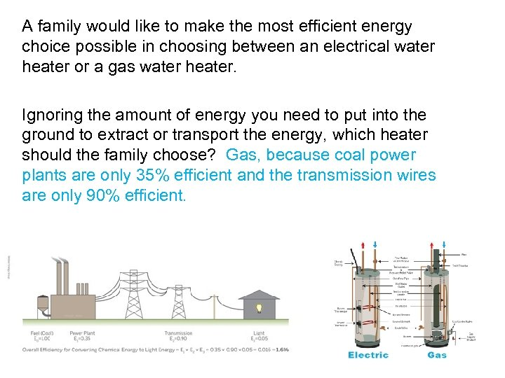 A family would like to make the most efficient energy choice possible in choosing