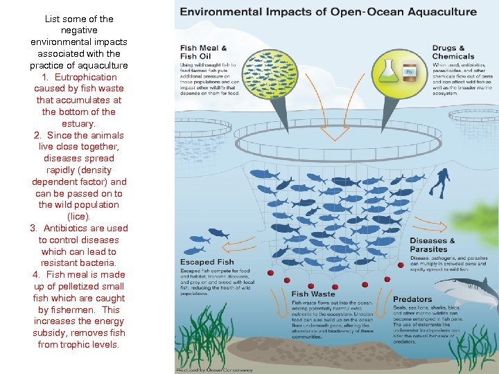 List some of the negative environmental impacts associated with the practice of aquaculture 1.