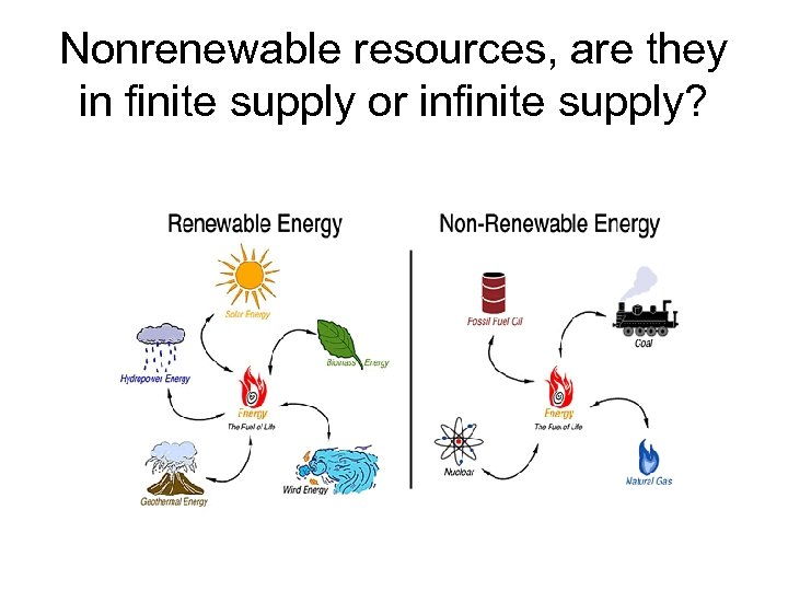 Nonrenewable resources, are they in finite supply or infinite supply?