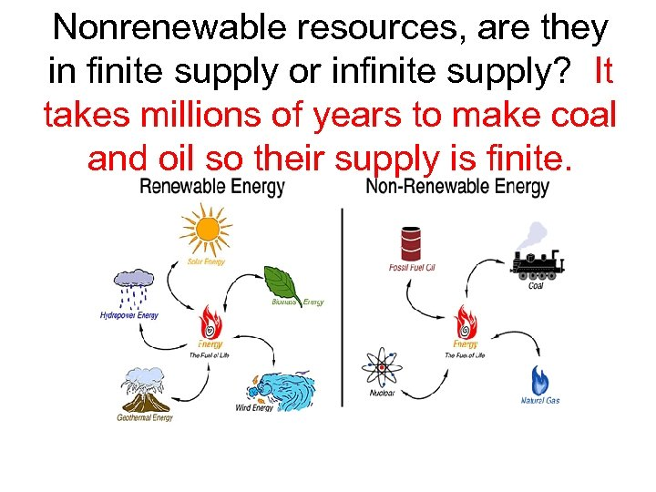 Nonrenewable resources, are they in finite supply or infinite supply? It takes millions of