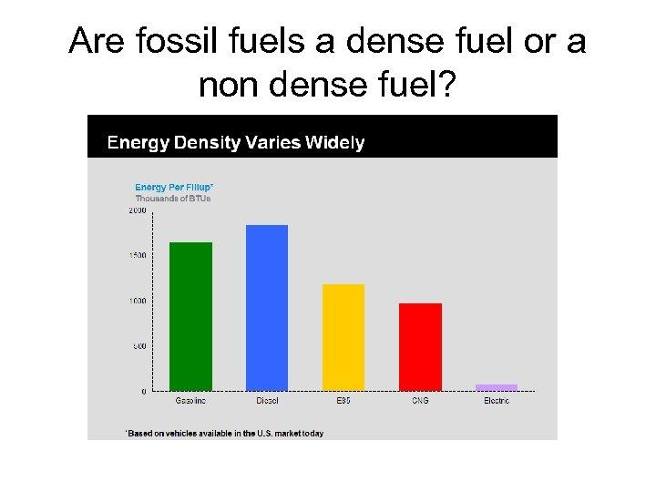 Are fossil fuels a dense fuel or a non dense fuel?