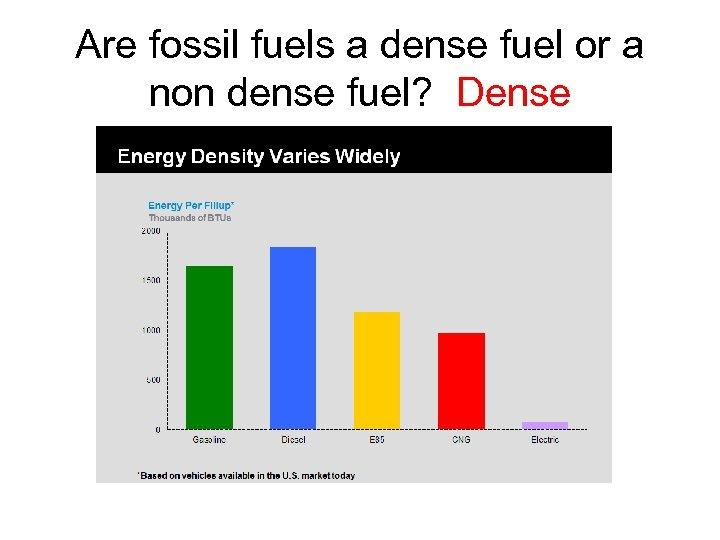Are fossil fuels a dense fuel or a non dense fuel? Dense