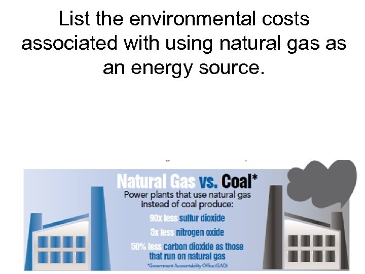 List the environmental costs associated with using natural gas as an energy source.