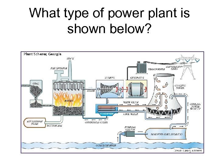 What type of power plant is shown below?