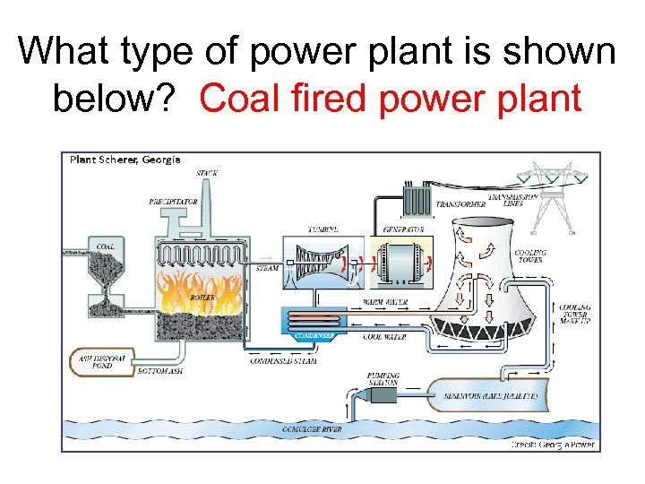 What type of power plant is shown below? Coal fired power plant
