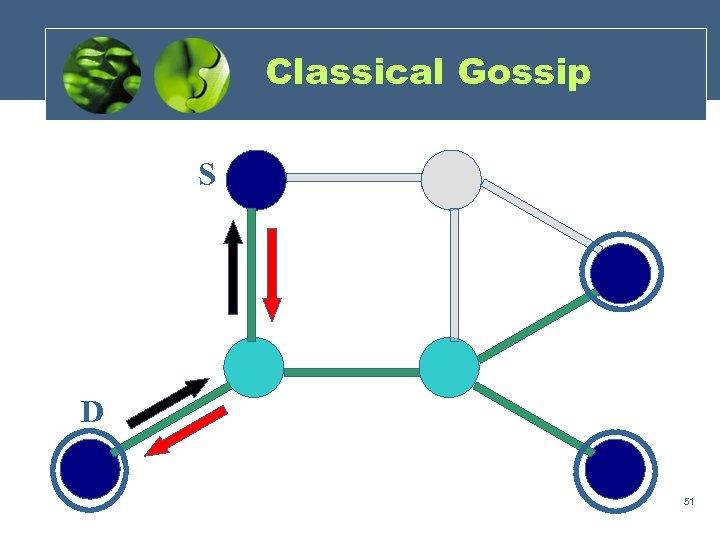 Classical Gossip S D 51