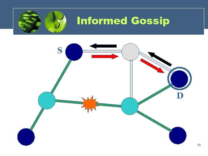 Informed Gossip S D 53