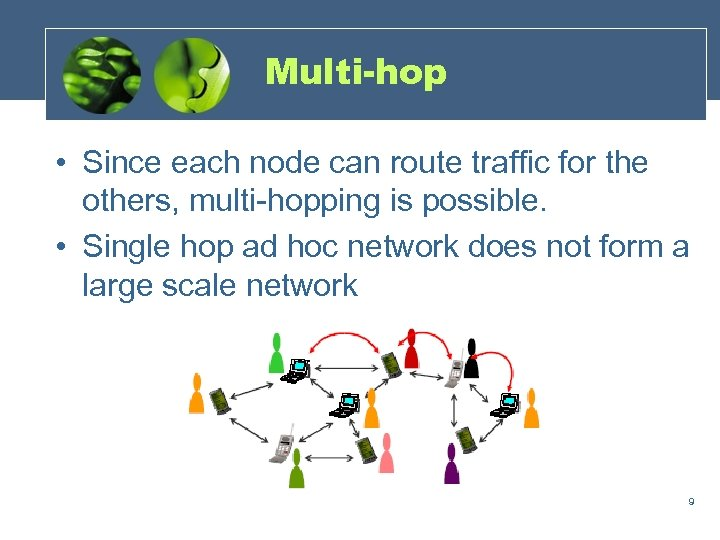 Multi-hop • Since each node can route traffic for the others, multi-hopping is possible.