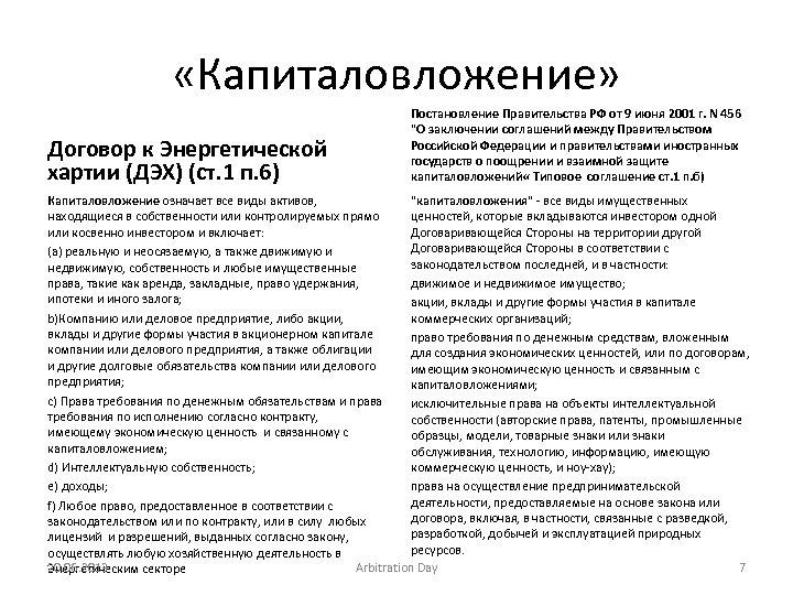 «Капиталовложение» Договор к Энергетической хартии (ДЭХ) (ст. 1 п. 6) Постановление Правительства РФ