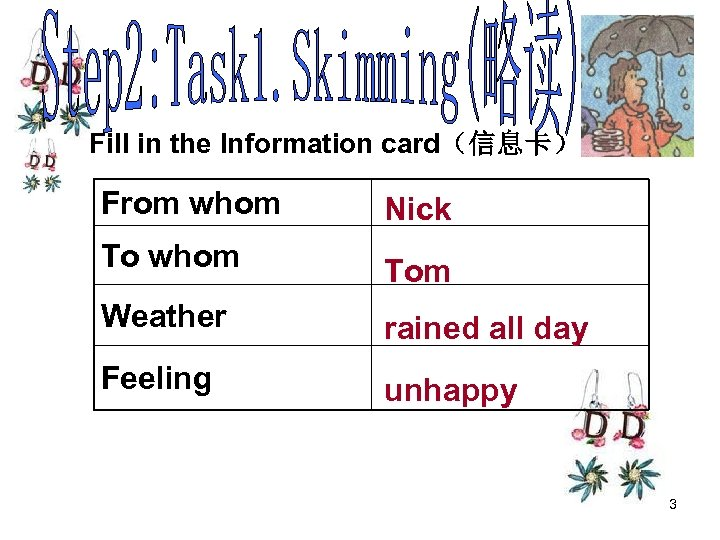Fill in the Information card(信息卡) From whom Nick To whom Tom Weather rained all