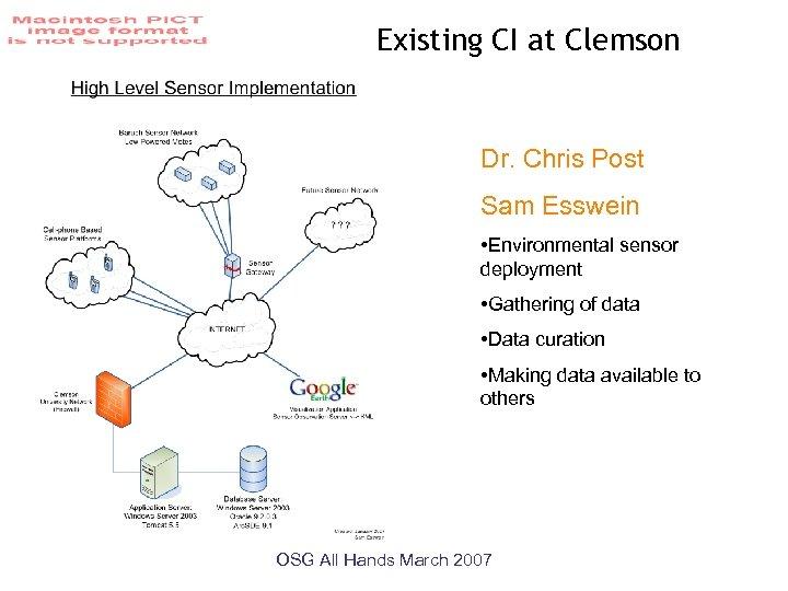 Existing CI at Clemson Dr. Chris Post Sam Esswein • Environmental sensor deployment •
