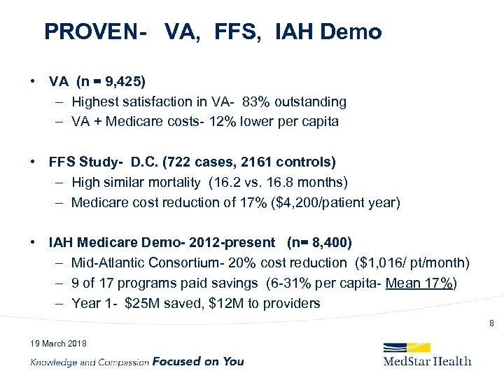 PROVEN- VA, FFS, IAH Demo • VA (n = 9, 425) – Highest satisfaction