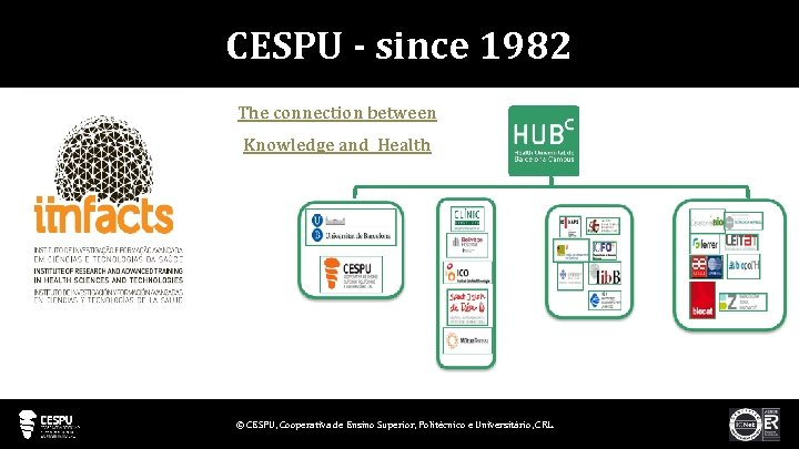 CESPU - since 1982 The connection between Knowledge and Health © CESPU, Cooperativa de