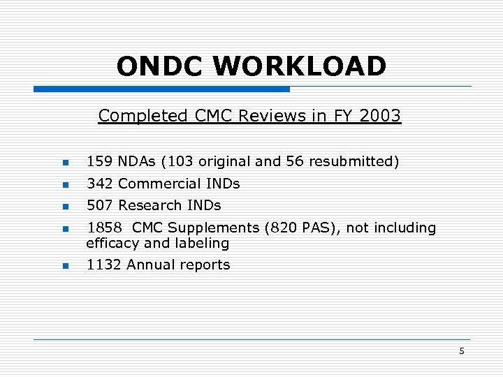 ONDC WORKLOAD Completed CMC Reviews in FY 2003 n 159 NDAs (103 original and