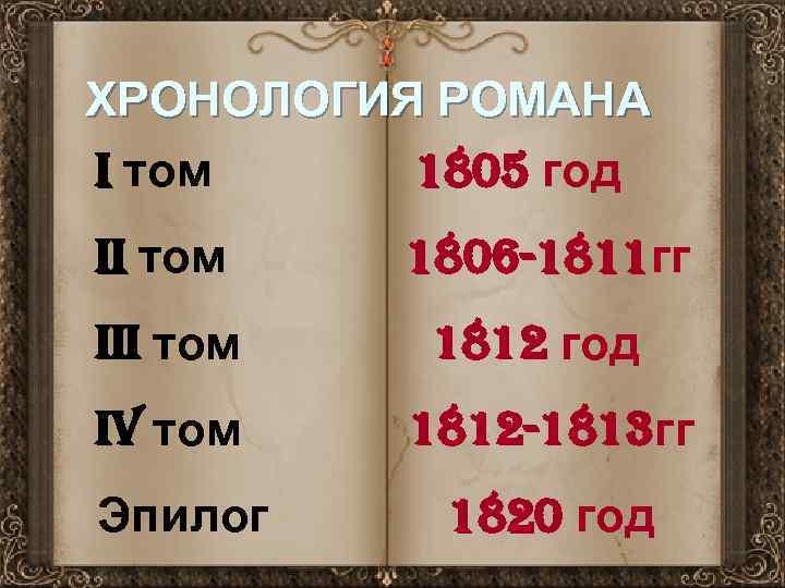 ХРОНОЛОГИЯ РОМАНА i том 1805 год ii том 1806 -1811 гг iii том 1812