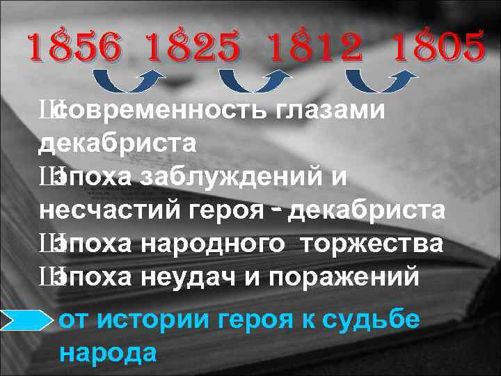 1856 1825 1812 1805 Ш современность глазами декабриста Ш эпоха заблуждений и несчастий героя