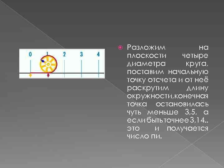 Разложим на плоскости четыре диаметра круга, поставим начальную точку отсчета и от неё
