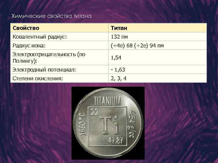 Химические свойства титана Свойство Титан Ковалентный радиус: 132 пм Радиус иона: (+4 e) 68