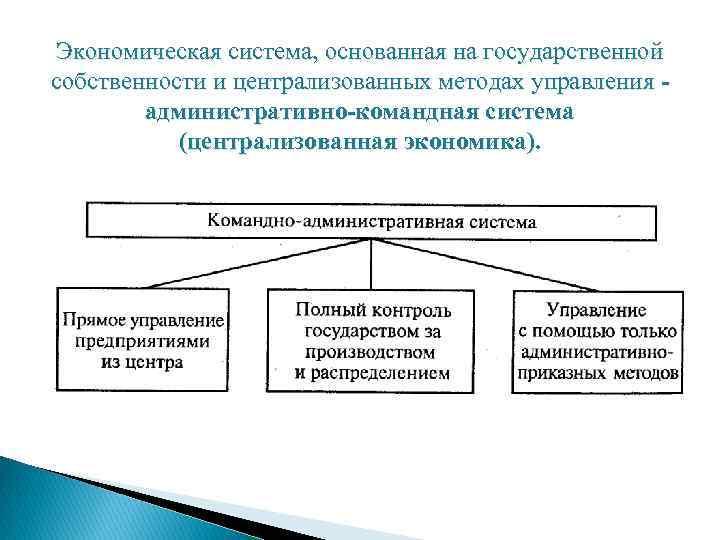 Экономическая система, основанная на государственной собственности и централизованных методах управления административно-командная система (централизованная экономика).
