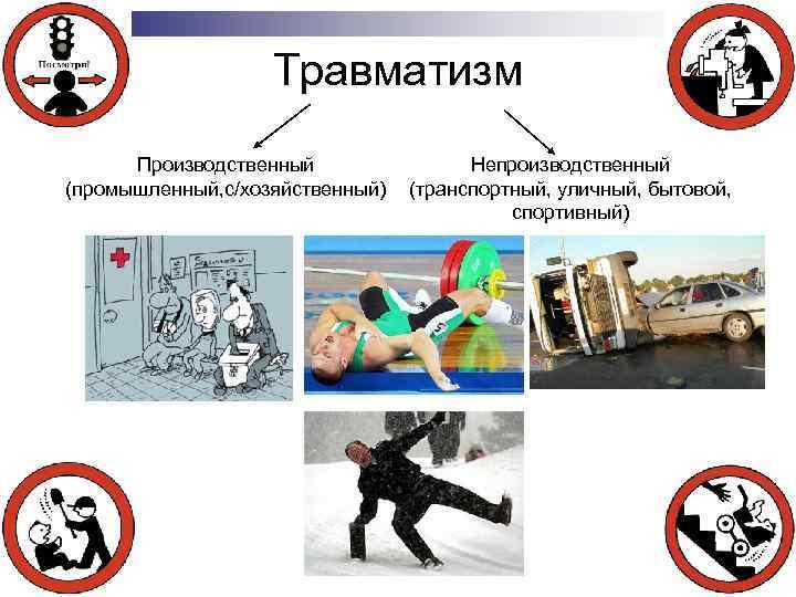 Травматизм Производственный (промышленный, с/хозяйственный) Непроизводственный (транспортный, уличный, бытовой, спортивный)