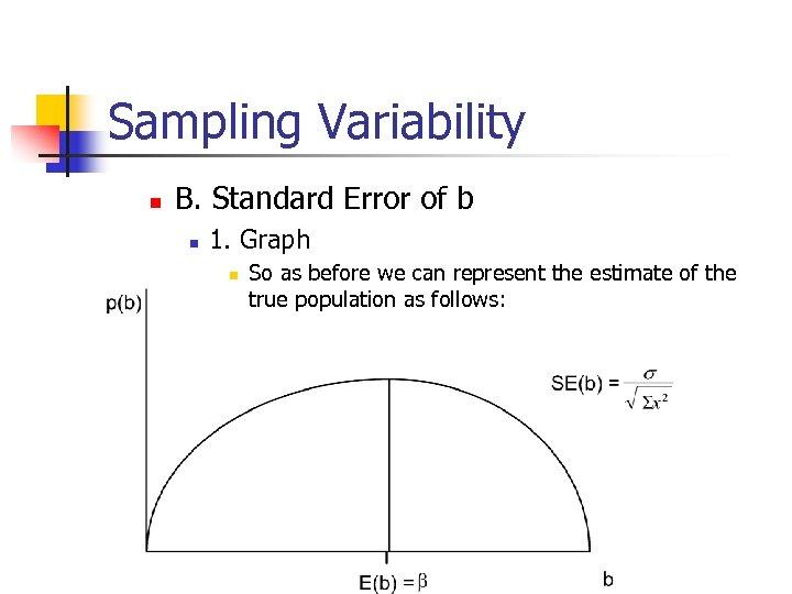 Sampling Variability n B. Standard Error of b n 1. Graph n So as