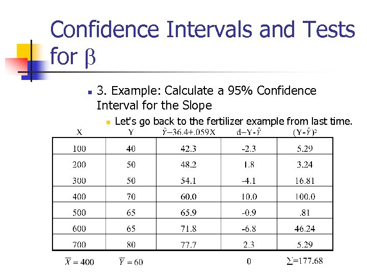 Confidence Intervals and Tests for b n 3. Example: Calculate a 95% Confidence Interval