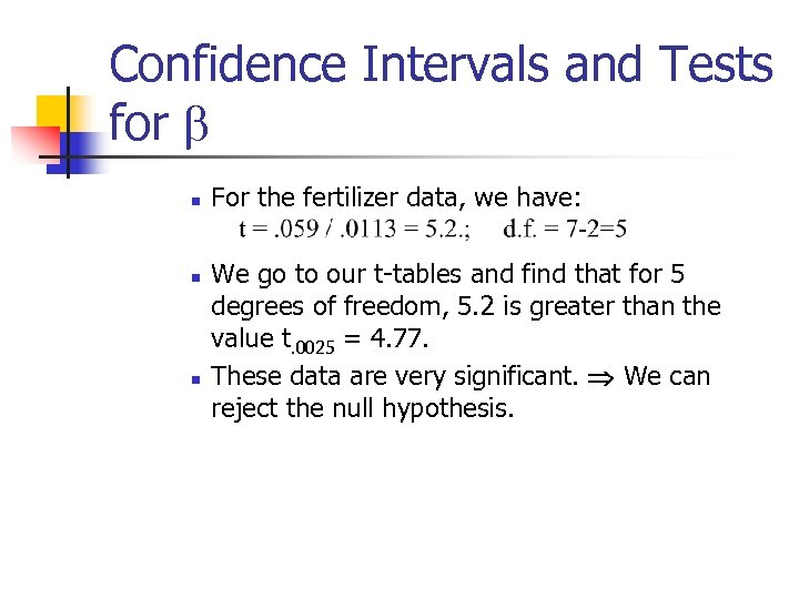 Confidence Intervals and Tests for b n n n For the fertilizer data, we