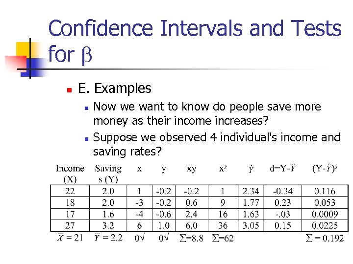 Confidence Intervals and Tests for b n E. Examples n n Now we want