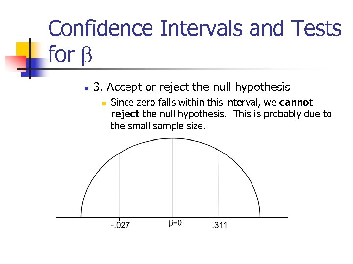 Confidence Intervals and Tests for b n 3. Accept or reject the null hypothesis