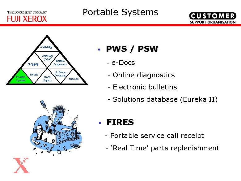 Portable Systems e. Learning Self Help (OSA) § e. Logging Portable Systems - e-Docs