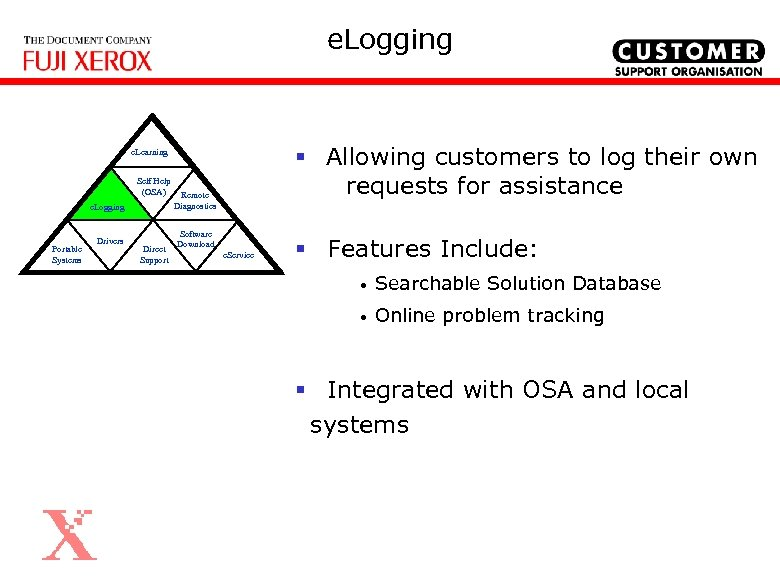 e. Logging § Allowing customers to log their own e. Learning Self Help (OSA)