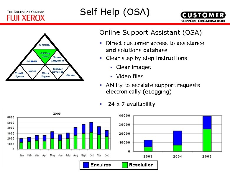 Self Help (OSA) Online Support Assistant (OSA) § Direct customer access to assistance and