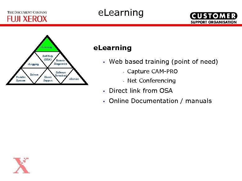 e. Learning Self Help (OSA) e. Logging Portable Systems Remote Diagnostics Drivers Software Download