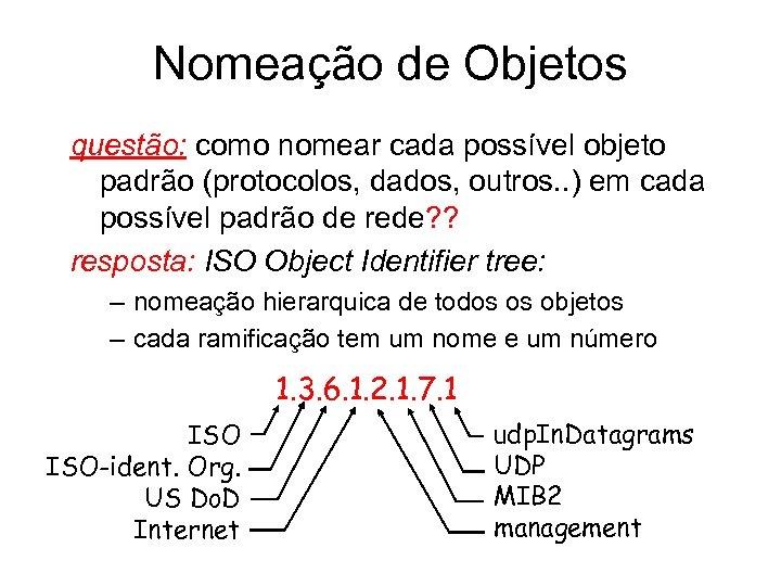 Nomeação de Objetos questão: como nomear cada possível objeto padrão (protocolos, dados, outros. .