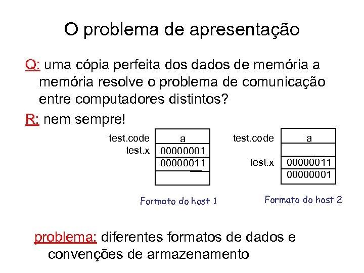 O problema de apresentação Q: uma cópia perfeita dos dados de memória a memória