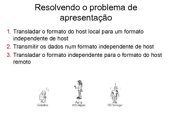 Resolvendo o problema de apresentação 1. Transladar o formato do host local para um