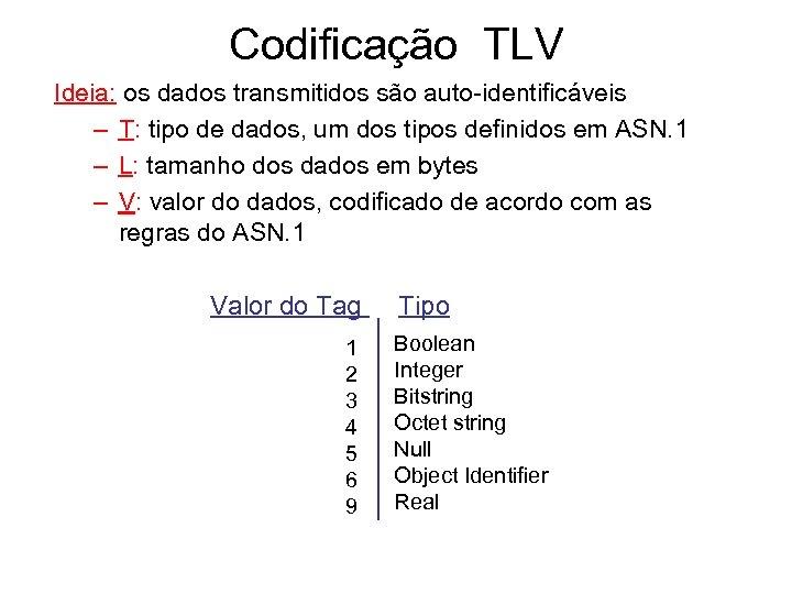 Codificação TLV Ideia: os dados transmitidos são auto-identificáveis – T: tipo de dados, um